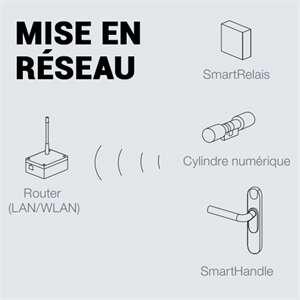 Image produit NOEUD DE RESEAU AUTO. P/ SMART HANDLE